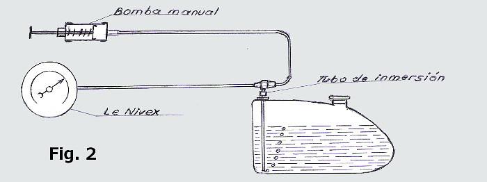le nivex circuit